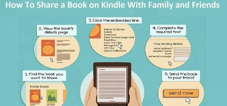 Share-a-Book-on-Kindle